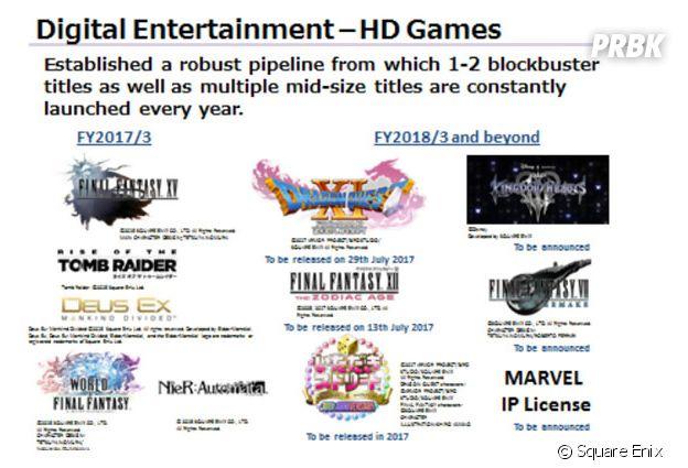 Slide de présentation Square Enix