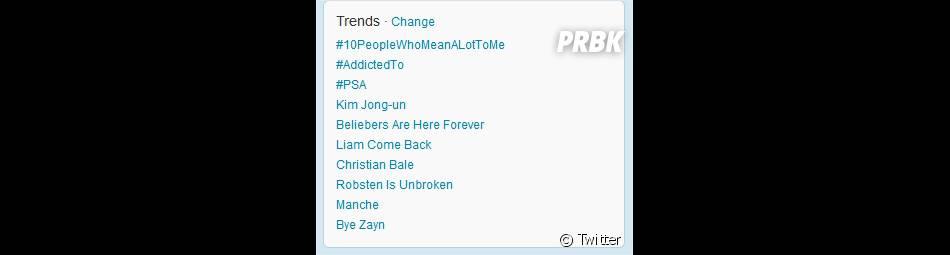 Les RobSten en trending topic mondial