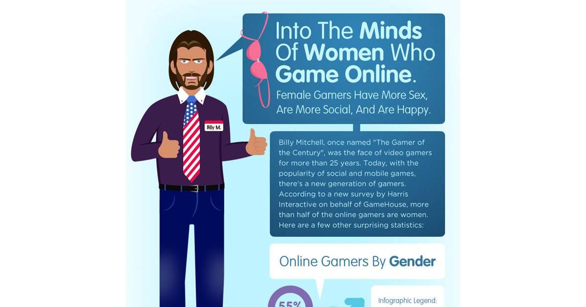 Etude sur les rencontres en ligne