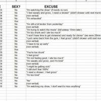 Sa femme refuse de faire l'amour, il poste la liste de ses excuses