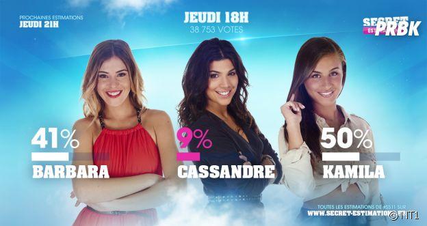 Cassandre (Secret Story 11) éliminée face à Kamila et Barbara ?