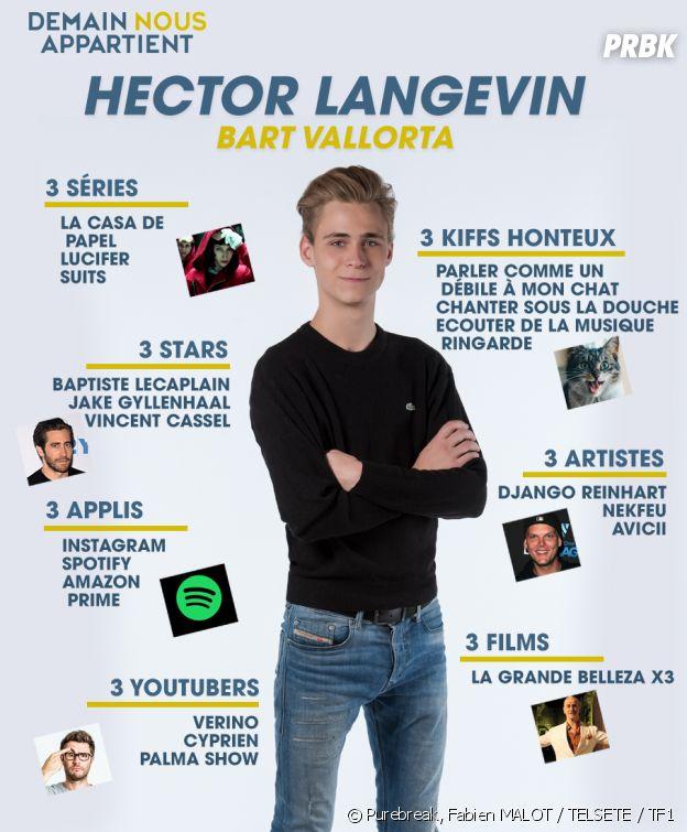 Demain nous appartient : le portrait de Hector Langevin en infographie