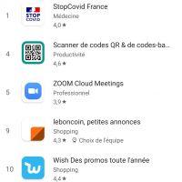 StopCovid : l'appli est numéro 1 des téléchargements sur iOS et Android