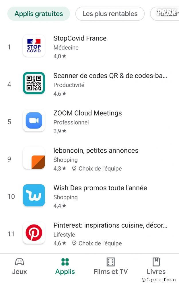 StopCovid : l'appli contre le coronavirus est en tête des téléchargements sur iOS (App Store) et Android (Google Play)