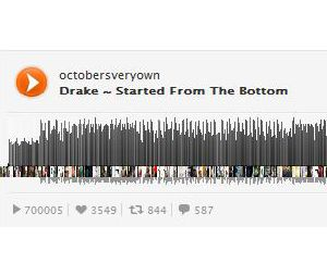 Started from the bottom, le nouveau single de Drake.