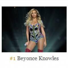 Beyoncé, Cristiano Ronaldo... : le classement des célébrités les plus puissantes