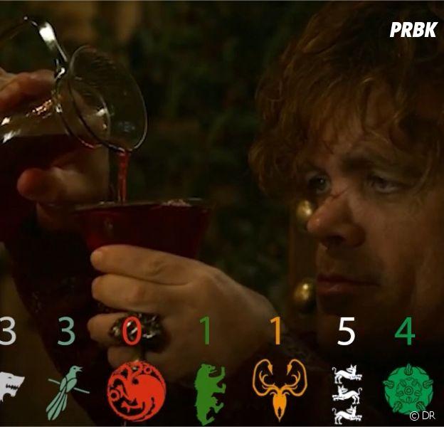 Game of Thrones : quelle famille boit le plus dans la série ?