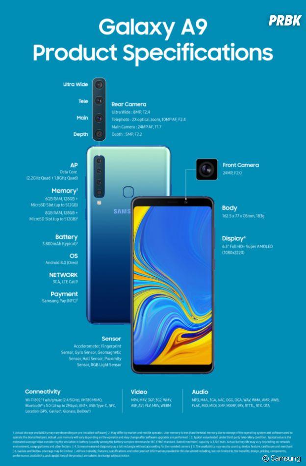 Samsung Galaxy A9 : la fiche technique du smartphone