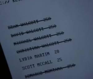Teen Wolf saison 4 : une liste mystérieuse