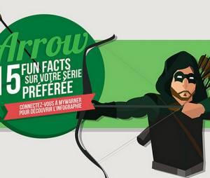 Arrow : 15 secrets à découvrir sur la série
