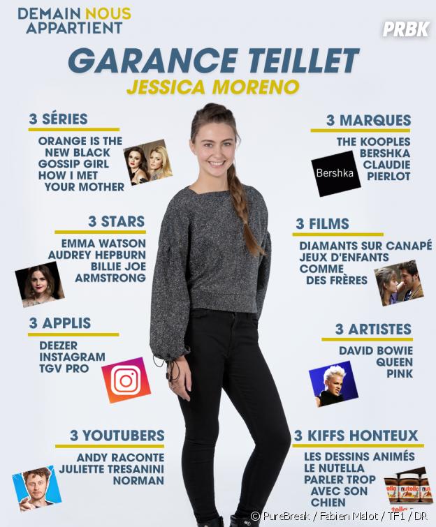Demain nous appartient : le portrait de Garance Teillet en infographie