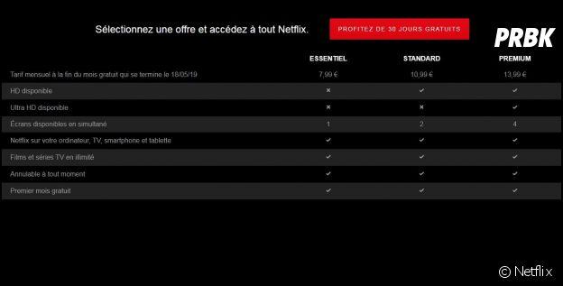 Netflix : les prix actuels en France.