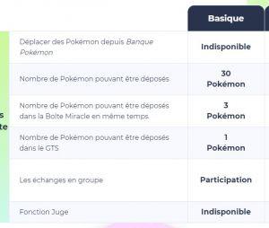 Pokémon HOME : prix, date de sortie, comment ça fonctionne... Les infos à retenir