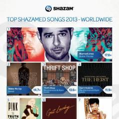 Robin Thicke, Rihanna, Macklemore... : top 10 des titres les plus shazamés en 2013
