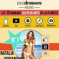 Beyoncé, Jessica Alba... les 10 mamans les plus hots de la planète