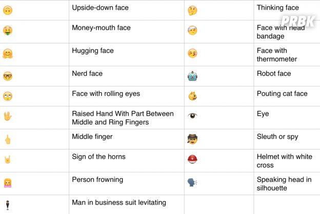 iOS 9.1 : les nouveaux émojis sont disponibles