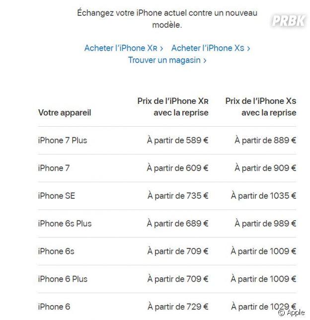 iPhone XR : les offres de reprises de votre ancien iPhone d'Apple