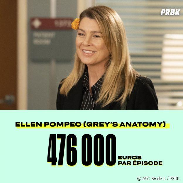 Le salaire d'Ellen Pompeo de Grey's Anatomy