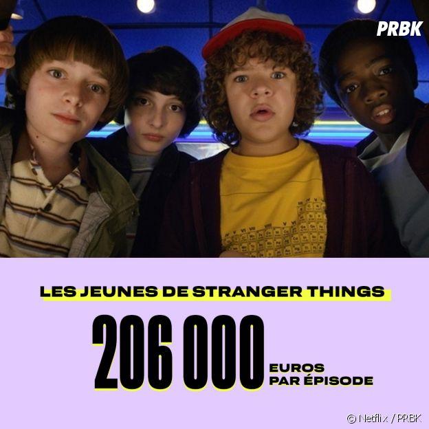 Le salaire des acteurs de Stranger Things