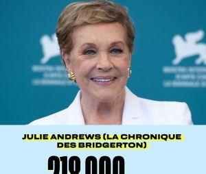 Le salaire de Julie Andrew pour La Chronique des Bridgerton