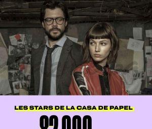 Le salaire des acteurs de La Casa de Papel