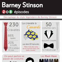 "Barney (How I Met Your Mother) : l'infographie de ses costumes ""legendary"""