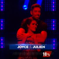 Danse avec les stars 5 : Miguel Angel Munoz blessé, Joyce Jonathan éliminée