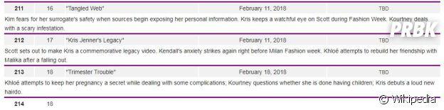 Kylie Jenner enceinte ? La page Wikipédia officialise sa grossesse !