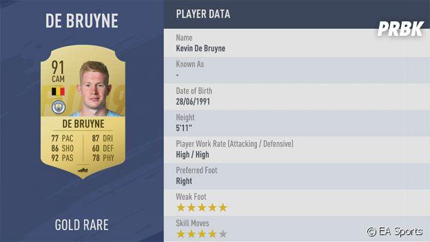 FIFA 19 : la note de Kevin De Bruyne