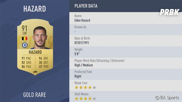 FIFA 19 : la note d'Eden Hazard