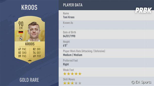 FIFA 19 : la note de Toni Kroos