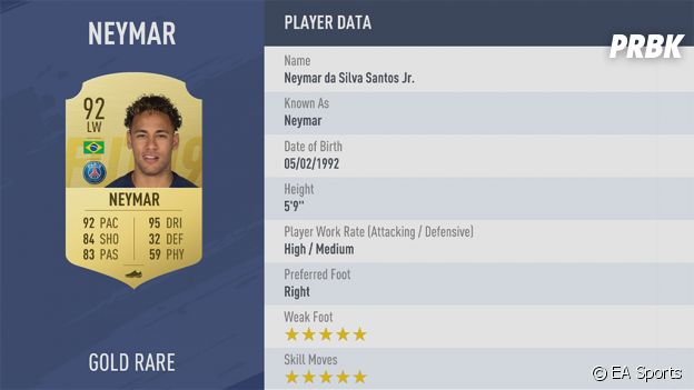 FIFA 19 : la note de Neymar