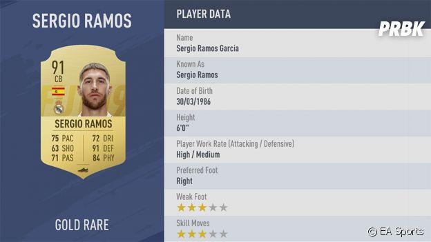 FIFA 19 : la note de Sergio Ramos