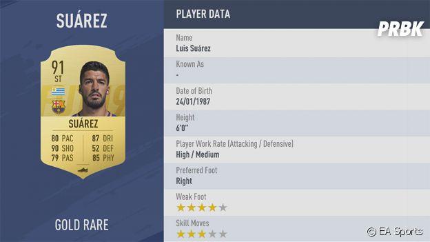 FIFA 19 : la note de Luis Suarez