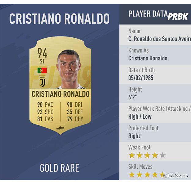 FIFA 19 : Cristiano Ronaldo meilleur joueur avec une note de 94