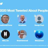 BTS explose tout sur Twitter en 2020 : le groupe de K-Pop est le compte le plus mentionné en France
