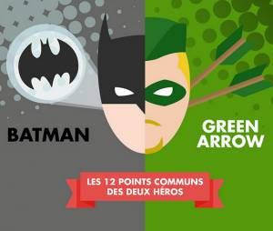 Arrow / Batman : des super-héros très semblables