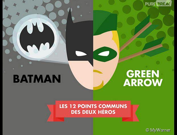 Arrow / Batman : des super-héros très semblables