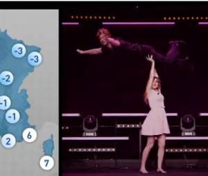 Alison Wheeler et Monsieur Poulpe refont le porté de Dirty Dancing dans Le Grand Journal