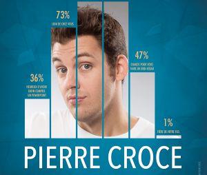 Pierre Croce (à l'Européen du 6 au 29 avril 2017 avec PowerPoint Comedy) : il dévoile son salaire.