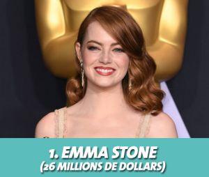 Emma Stone au classement des actrices les mieux payées d'Hollywood