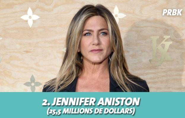 Jennifer Aniston au classement des actrices les mieux payées d'Hollywood