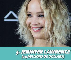 Jennifer Lawrence au classement des actrices les mieux payées d'Hollywood