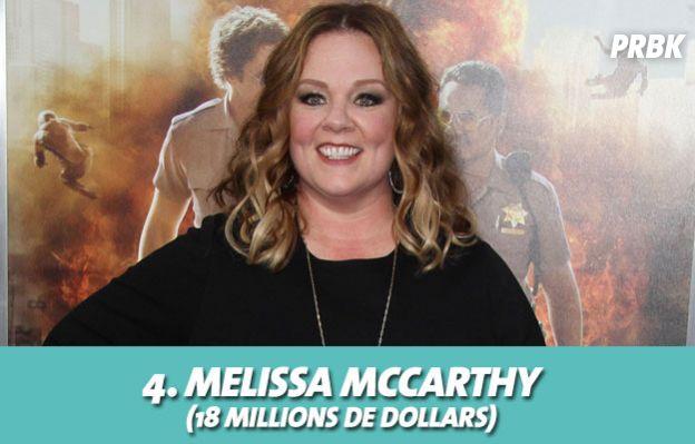 Melissa McCarthy au classement des actrices les mieux payées d'Hollywood