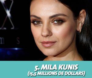 Mila Kunis au classement des actrices les mieux payées d'Hollywood