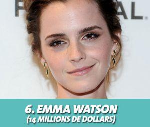 Emma Watson au classement des actrices les mieux payées d'Hollywood