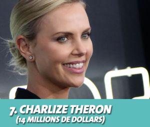 Charlize Theron au classement des actrices les mieux payées d'Hollywood
