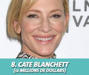 Cate Blanchett au classement des actrices les mieux payées d'Hollywood