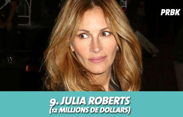 Julia Roberts au classement des actrices les mieux payées d'Hollywood