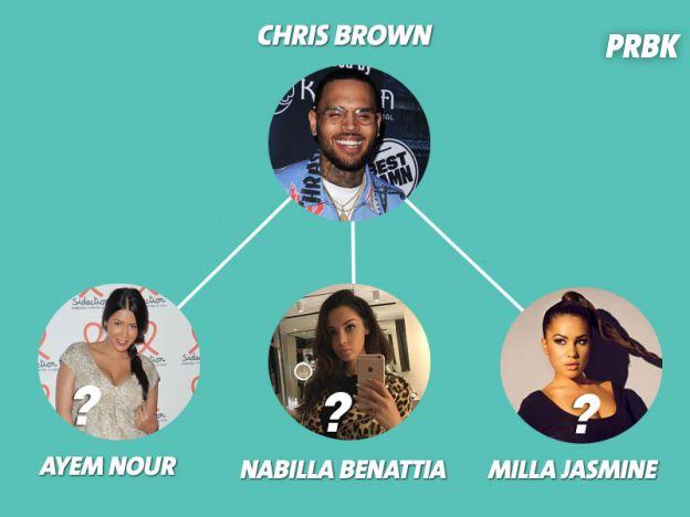 Ayem Nour, Nabilla Benattia et Milla Jasmine : une aventure avec Chris Brown ?